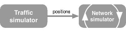 offline_simulation