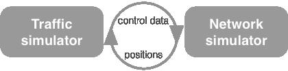 online_simulation